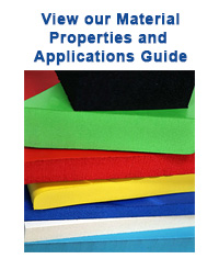 Spongex Material Properties and Applications Guide